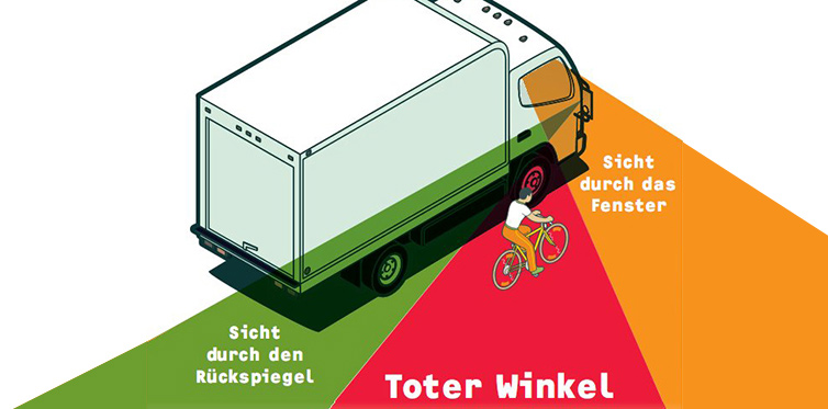 Ard Mediathek Toter Winkel